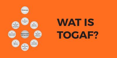 Wat is Togaf?